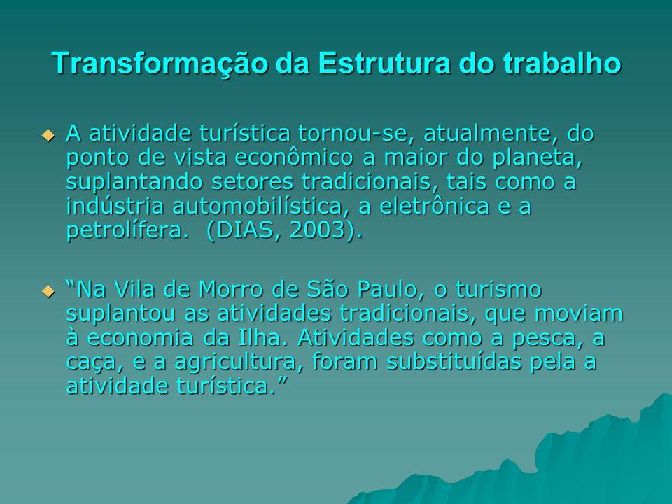 Transformação da Estrutura do trabalho A atividade turística tornou-se, atualmente, do ponto de vista econômico a maior do planeta, suplantando setore