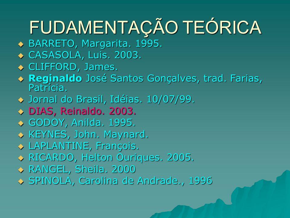 FUDAMENTAÇÃO TEÓRICA BARRETO, Margarita. 1995. BARRETO, Margarita. 1995. CASASOLA, Luis. 2003. CASASOLA, Luis. 2003. CLIFFORD, James. CLIFFORD, James.