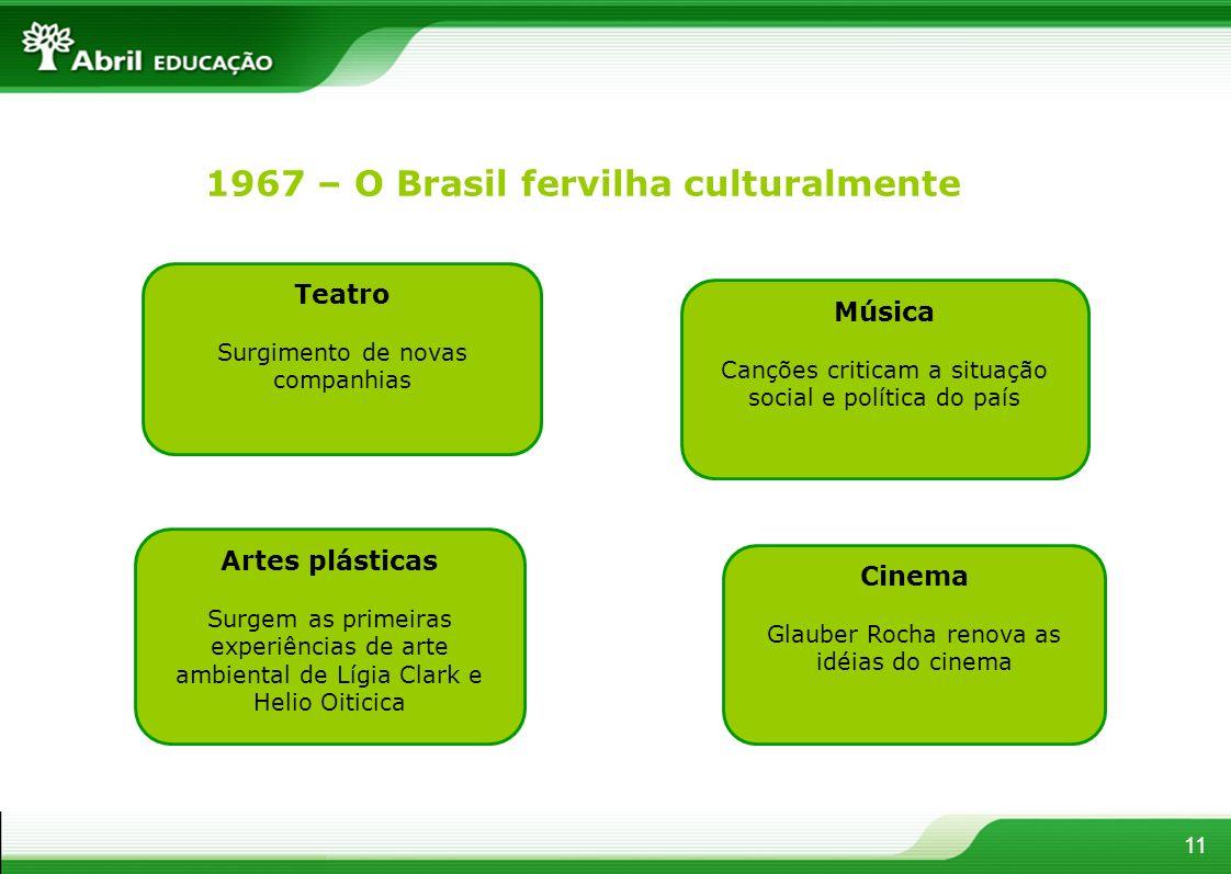 1967 – O Brasil fervilha culturalmente 11 Teatro Surgimento de novas companhias Cinema Glauber Rocha renova as idéias do cinema Música Canções critica
