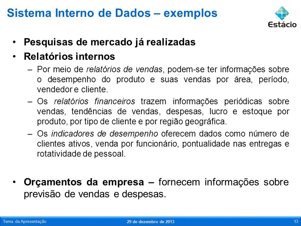 Pesquisas de mercado já realizadas Relatórios internos –Por meio de relatórios de vendas, podem-se ter informações sobre o desempenho do produto e sua