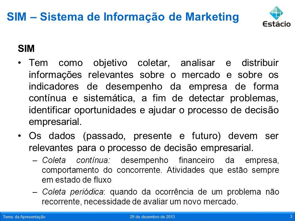 SIM – Sistema de Informação de Marketing SIM Tem como objetivo coletar, analisar e distribuir informações relevantes sobre o mercado e sobre os indica