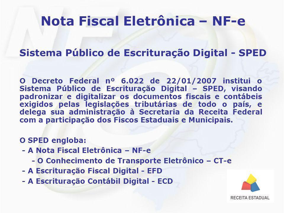 Nota Fiscal Eletrônica – NF-e Sistema Público de Escrituração Digital - SPED O Decreto Federal nº 6.022 de 22/01/2007 institui o Sistema Público de Es