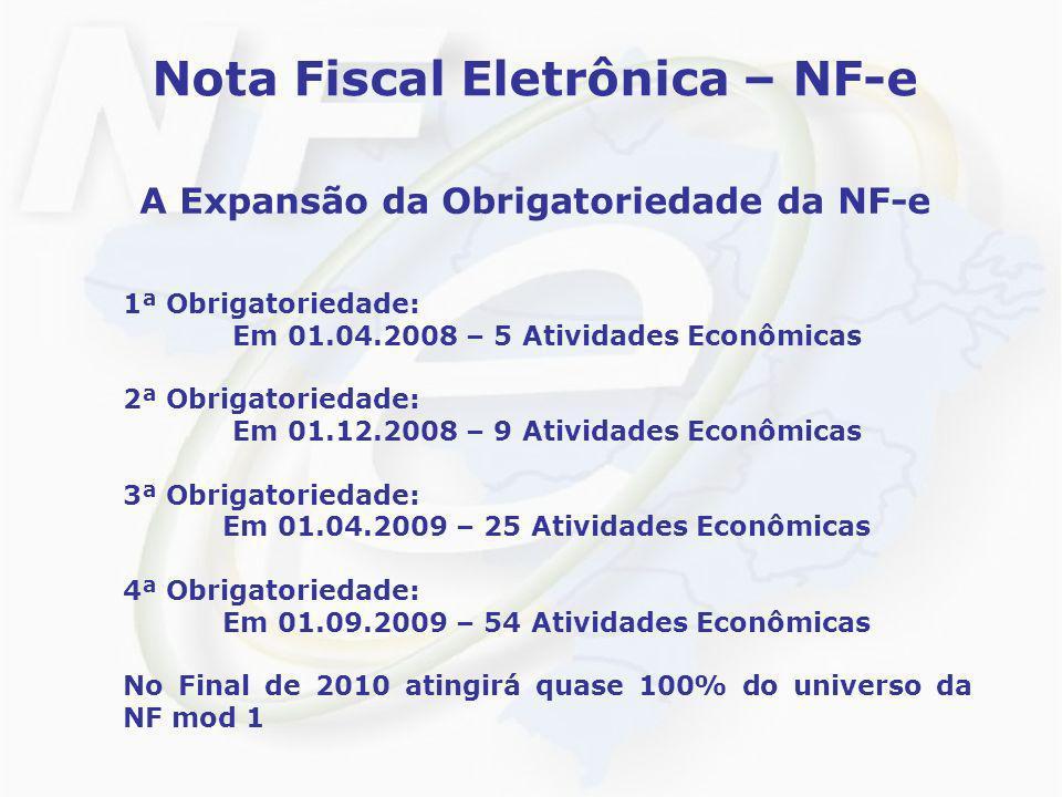 Nota Fiscal Eletrônica – NF-e A Expansão da Obrigatoriedade da NF-e 1ª Obrigatoriedade: Em 01.04.2008 – 5 Atividades Econômicas 2ª Obrigatoriedade: Em