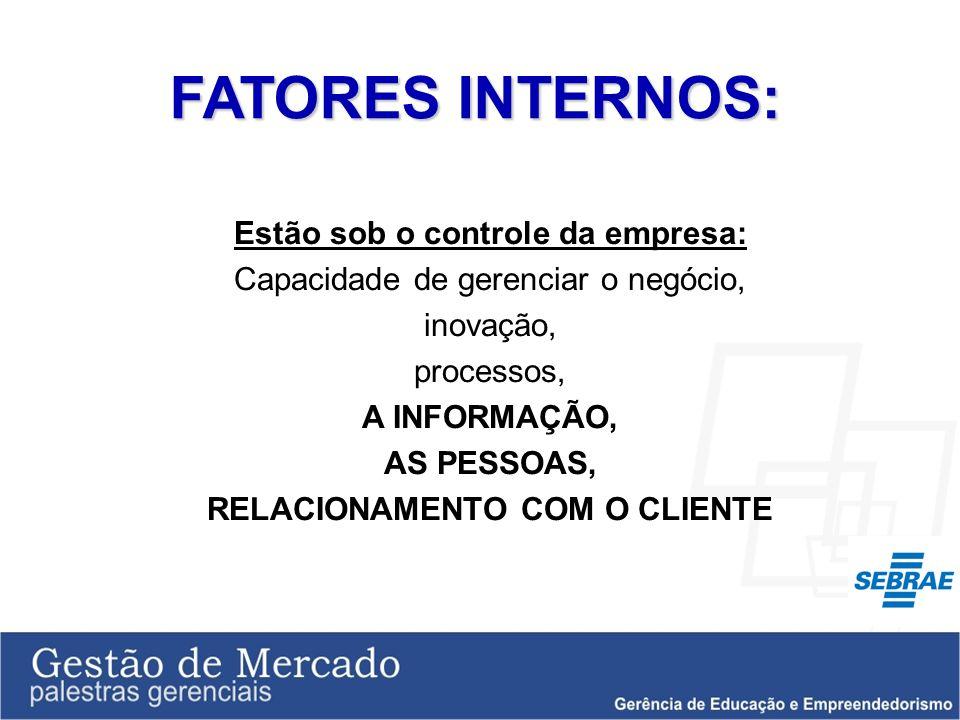 FATORES INTERNOS: Estão sob o controle da empresa: Capacidade de gerenciar o negócio, inovação, processos, A INFORMAÇÃO, AS PESSOAS, RELACIONAMENTO CO