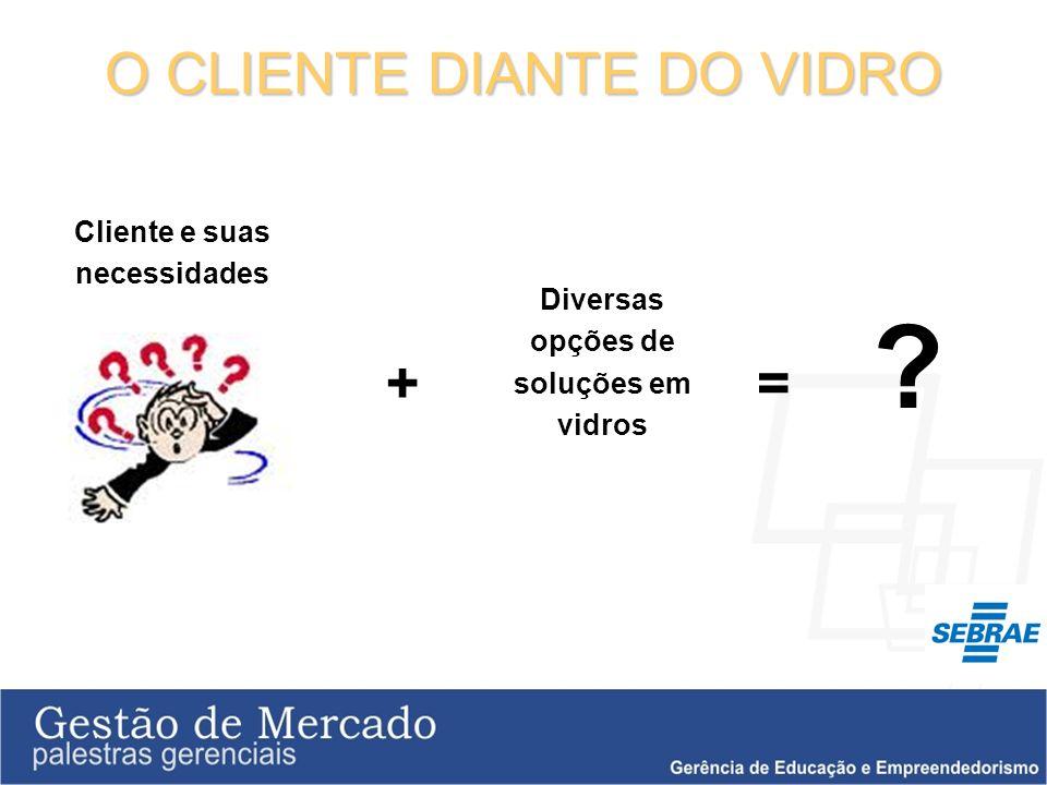 O CLIENTE DIANTE DO VIDRO Cliente e suas necessidades Diversas opções de soluções em vidros += ?