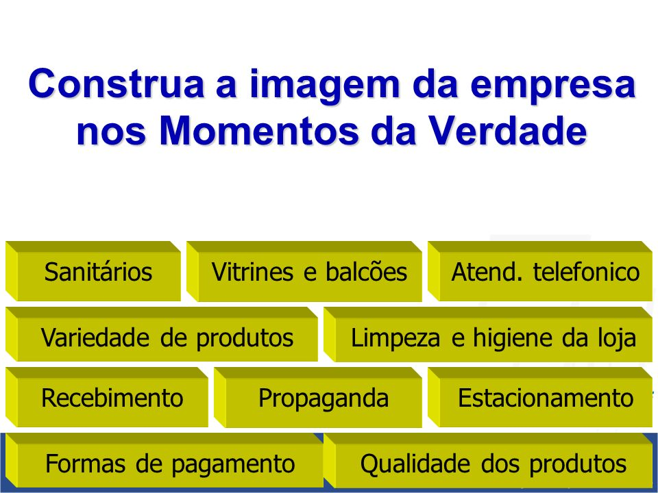 Construa a imagem da empresa nos Momentos da Verdade Estacionamento Qualidade dos produtos Variedade de produtos Formas de pagamento Recebimento Limpe