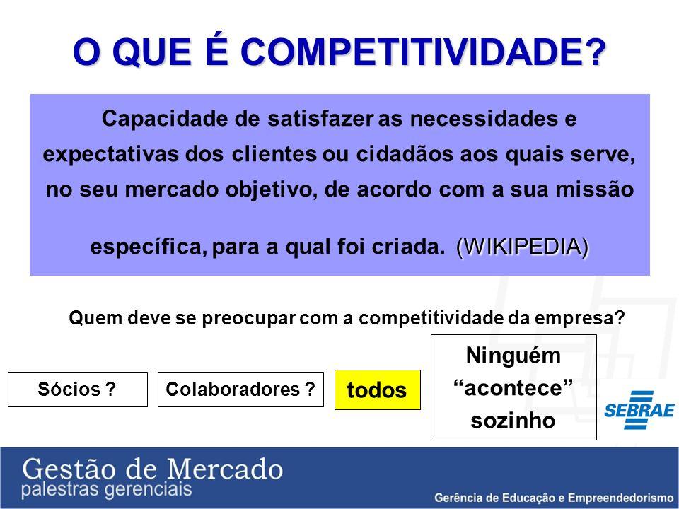 O QUE É COMPETITIVIDADE? (WIKIPEDIA) Capacidade de satisfazer as necessidades e expectativas dos clientes ou cidadãos aos quais serve, no seu mercado