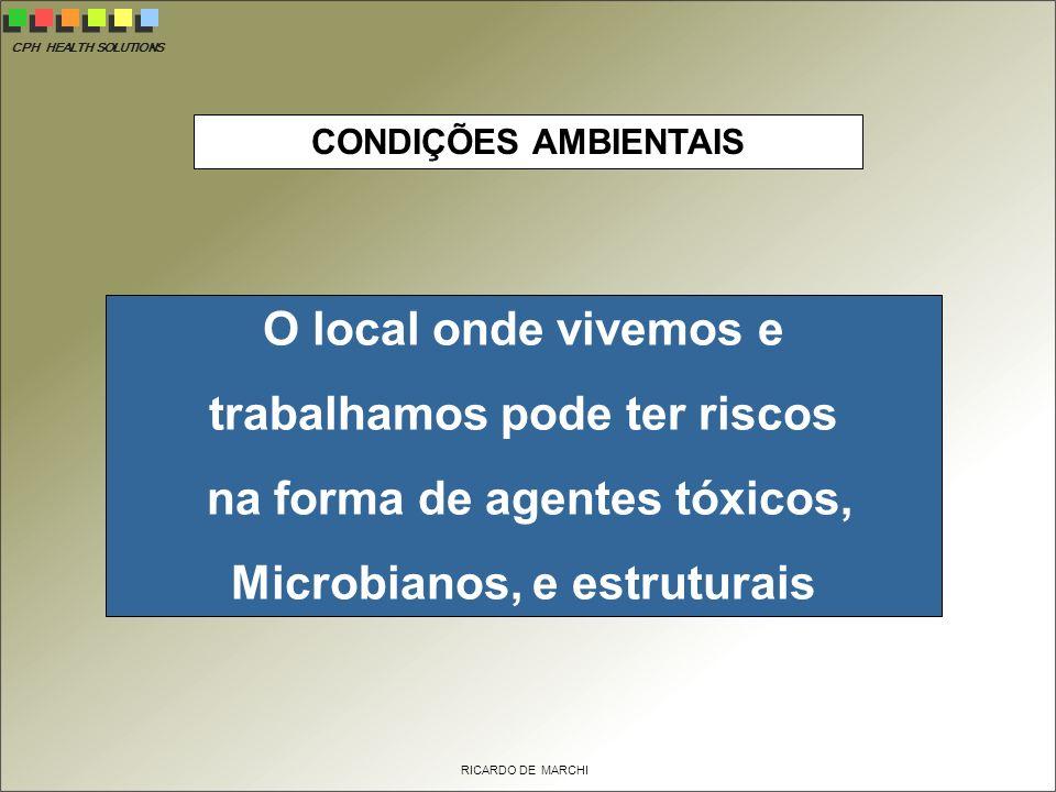 CPH HEALTH SOLUTIONS RICARDO DE MARCHI CONDIÇÕES AMBIENTAIS O local onde vivemos e trabalhamos pode ter riscos na forma de agentes tóxicos, Microbianos, e estruturais