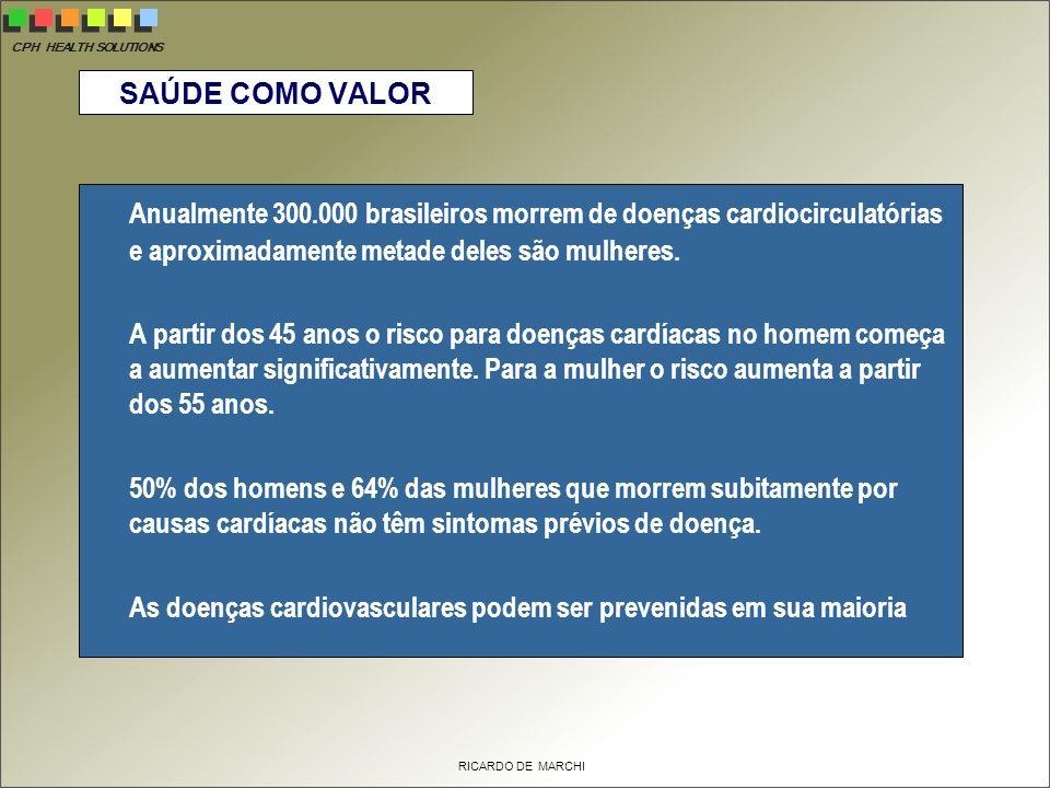 CPH HEALTH SOLUTIONS RICARDO DE MARCHI SAÚDE COMO VALOR Anualmente 300.000 brasileiros morrem de doenças cardiocirculatórias e aproximadamente metade deles são mulheres.