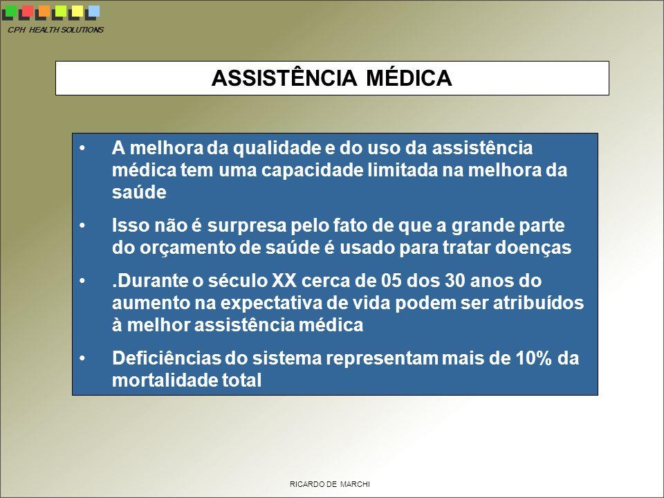 CPH HEALTH SOLUTIONS RICARDO DE MARCHI ASSISTÊNCIA MÉDICA A melhora da qualidade e do uso da assistência médica tem uma capacidade limitada na melhora da saúde Isso não é surpresa pelo fato de que a grande parte do orçamento de saúde é usado para tratar doenças.Durante o século XX cerca de 05 dos 30 anos do aumento na expectativa de vida podem ser atribuídos à melhor assistência médica Deficiências do sistema representam mais de 10% da mortalidade total