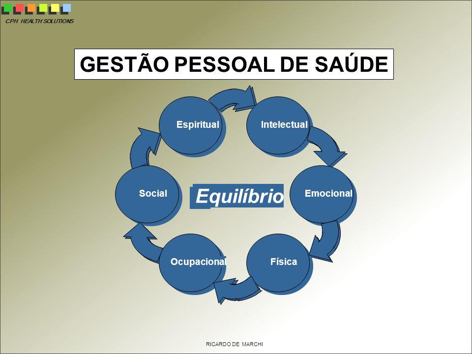 CPH HEALTH SOLUTIONS RICARDO DE MARCHI GESTÃO PESSOAL DE SAÚDE