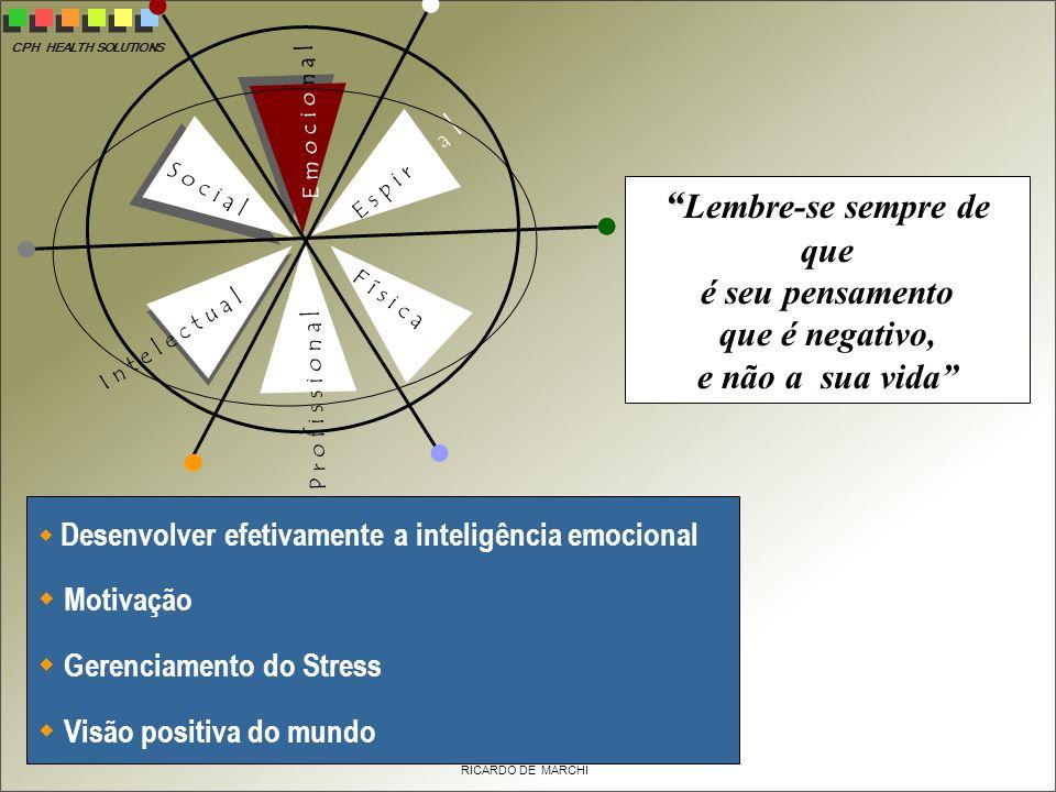 CPH HEALTH SOLUTIONS RICARDO DE MARCHI Desenvolver efetivamente a inteligência emocional Motivação Gerenciamento do Stress Visão positiva do mundo Lembre-se sempre de que é seu pensamento que é negativo, e não a sua vida E s p i r t u a l E m o c i o n a l F í s i c a P r o f i s s i o n a l S o c i a l I n t e l e c t u a l
