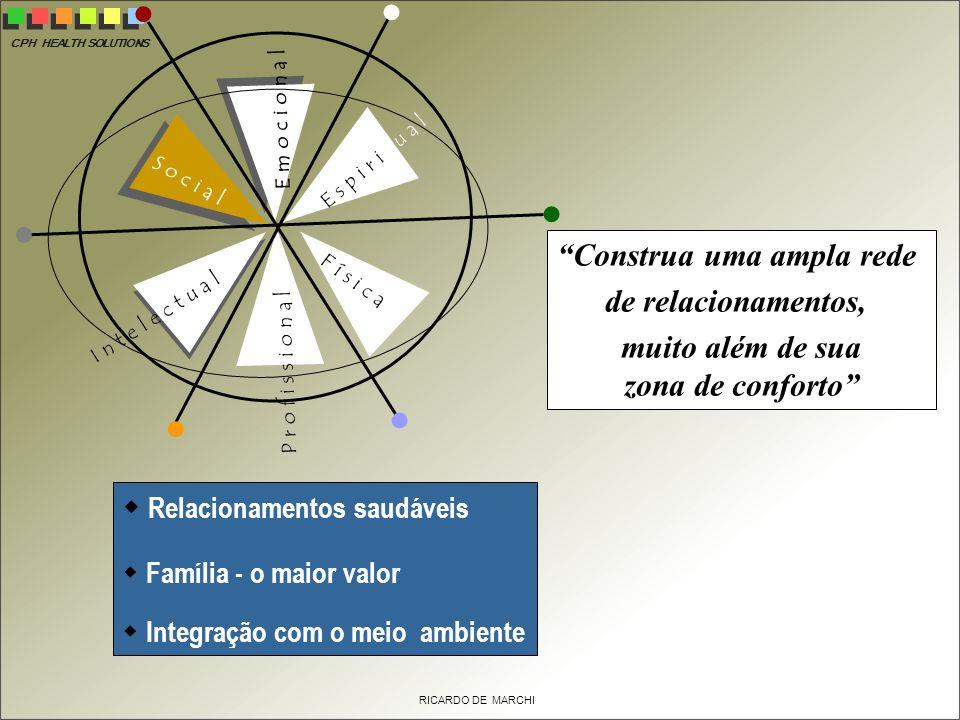CPH HEALTH SOLUTIONS RICARDO DE MARCHI Construa uma ampla rede de relacionamentos, muito além de sua zona de conforto Relacionamentos saudáveis Família - o maior valor Integração com o meio ambiente E s p i r i t u a l E m o c i o n a l F í s i c a P r o f i s s i o n a l S o c i a l I n t e l e c t u a l