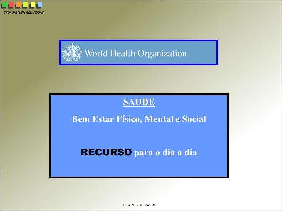 CPH HEALTH SOLUTIONS RICARDO DE MARCHI Ninguém morre de infarto mas sim de um estilo de vida onde a gestão dos riscos foi ineficiente.