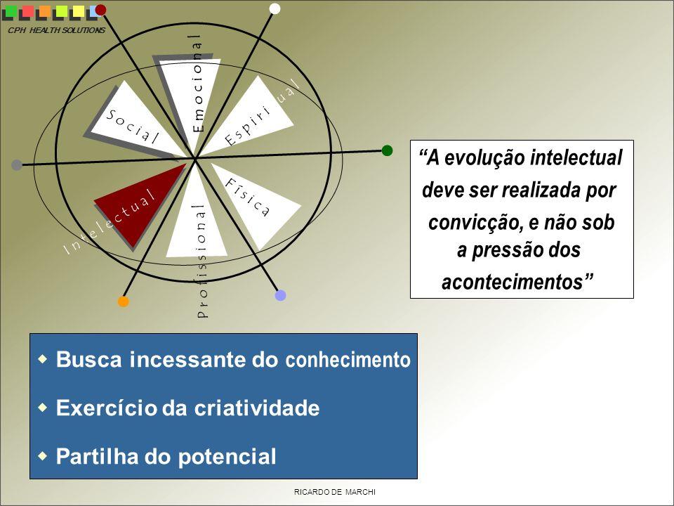 CPH HEALTH SOLUTIONS RICARDO DE MARCHI E s p i r i t u a l E m o c i o n a l F í s i c a P r o f i s s i o n a l S o c i a l I n t e l e c t u a l Busca incessante do conhecimento Exercício da criatividade Partilha do potencial A evolução intelectual deve ser realizada por convicção, e não sob a pressão dos acontecimentos