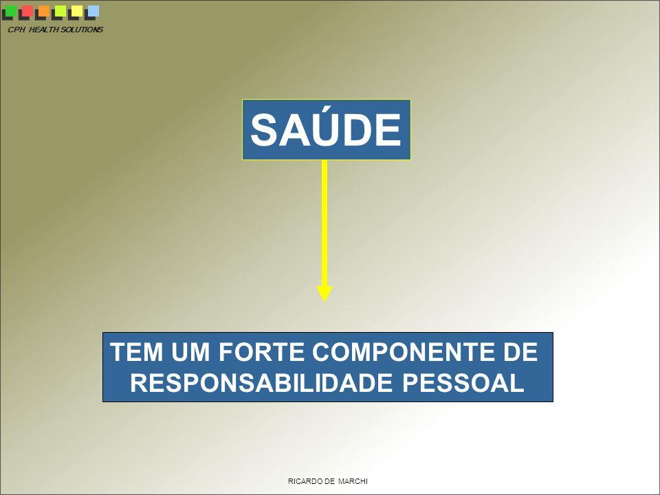 CPH HEALTH SOLUTIONS RICARDO DE MARCHI SAÚDE TEM UM FORTE COMPONENTE DE RESPONSABILIDADE PESSOAL
