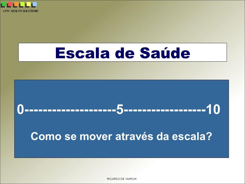 CPH HEALTH SOLUTIONS RICARDO DE MARCHI Escala de Saúde 0--------------------5------------------10 Como se mover através da escala?