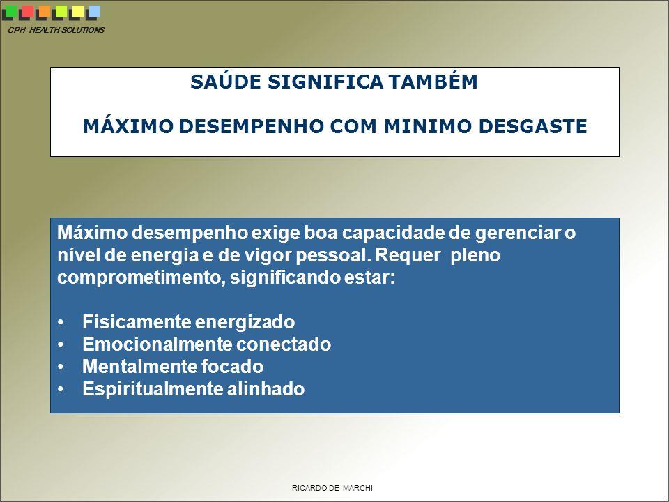 CPH HEALTH SOLUTIONS RICARDO DE MARCHI SAÚDE SIGNIFICA TAMBÉM MÁXIMO DESEMPENHO COM MINIMO DESGASTE Máximo desempenho exige boa capacidade de gerenciar o nível de energia e de vigor pessoal.
