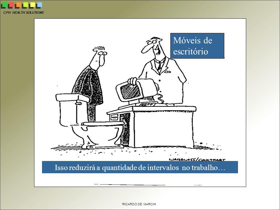 CPH HEALTH SOLUTIONS RICARDO DE MARCHI Isso reduzirá a quantidade de intervalos no trabalho… Móveis de escritório