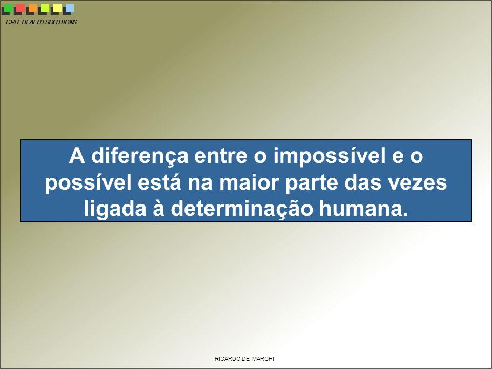 CPH HEALTH SOLUTIONS RICARDO DE MARCHI A diferença entre o impossível e o possível está na maior parte das vezes ligada à determinação humana.