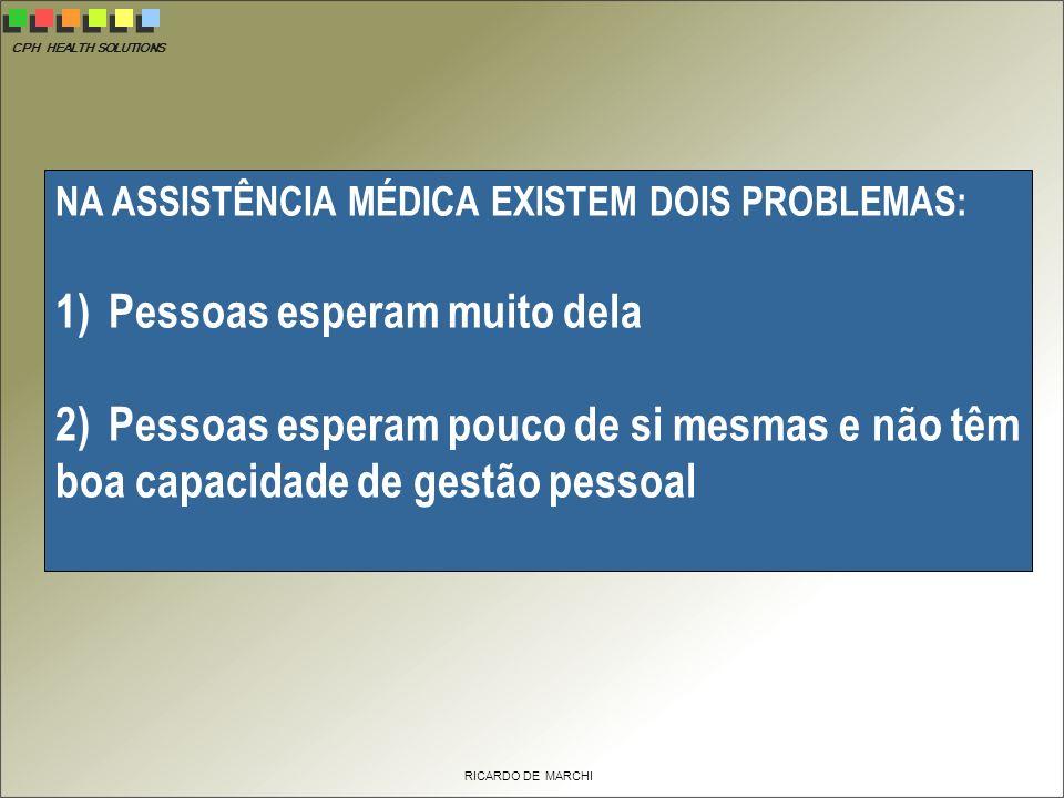 CPH HEALTH SOLUTIONS RICARDO DE MARCHI Estilo de vida do século 21 Valorização do equilíbrio entre vida e trabalho Novo perfil profissional CENÁRIO