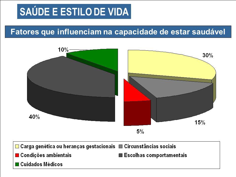 CPH HEALTH SOLUTIONS RICARDO DE MARCHI Você se considera saudável?