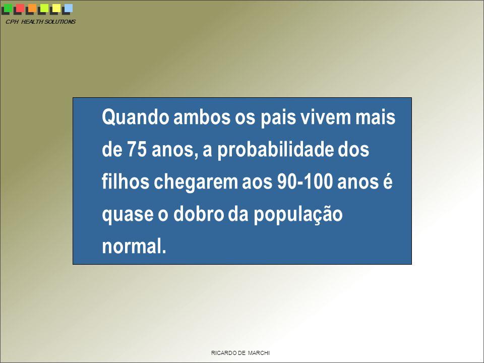 CPH HEALTH SOLUTIONS RICARDO DE MARCHI VOCÊ NÃO PODE VIVER PARA SEMPRE A MÁ NOTÍCIA