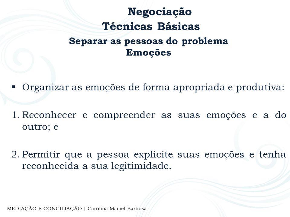 Negociação Técnicas Básicas Separar as pessoas do problema Emoções Organizar as emoções de forma apropriada e produtiva: 1.Reconhecer e compreender as