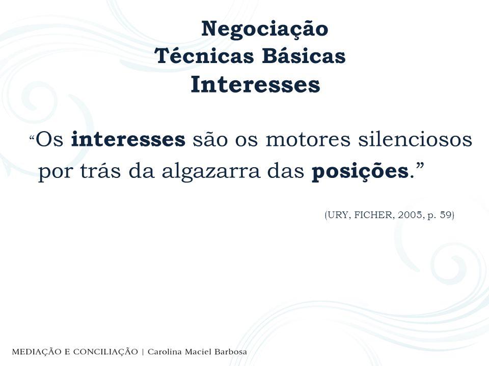Negociação Técnicas Básicas Interesses Os interesses são os motores silenciosos por trás da algazarra das posições. (URY, FICHER, 2005, p. 59)