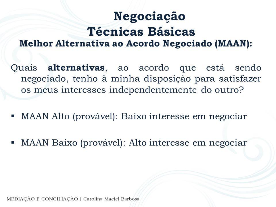 Negociação Técnicas Básicas Melhor Alternativa ao Acordo Negociado (MAAN): Quais alternativas, ao acordo que está sendo negociado, tenho à minha dispo