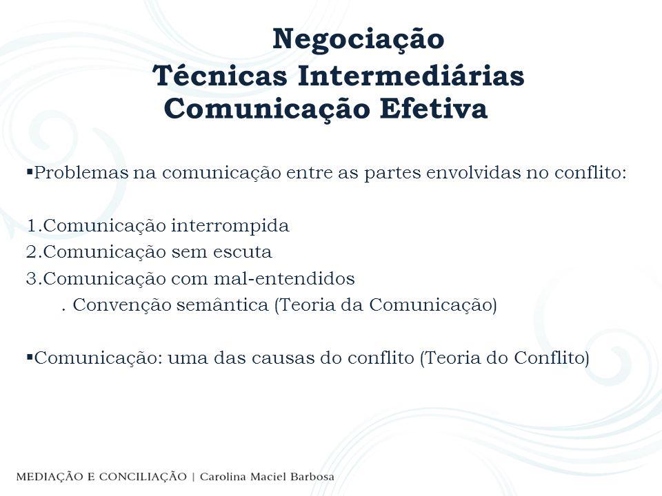 Negociação Técnicas Intermediárias Comunicação Efetiva Problemas na comunicação entre as partes envolvidas no conflito: 1.Comunicação interrompida 2.C