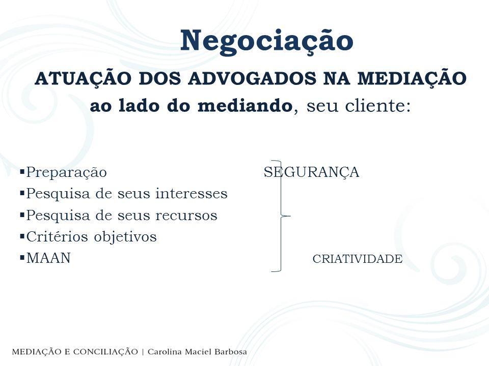 Negociação ATUAÇÃO DOS ADVOGADOS NA MEDIAÇÃO ao lado do mediando, seu cliente: PreparaçãoSEGURANÇA Pesquisa de seus interesses Pesquisa de seus recurs