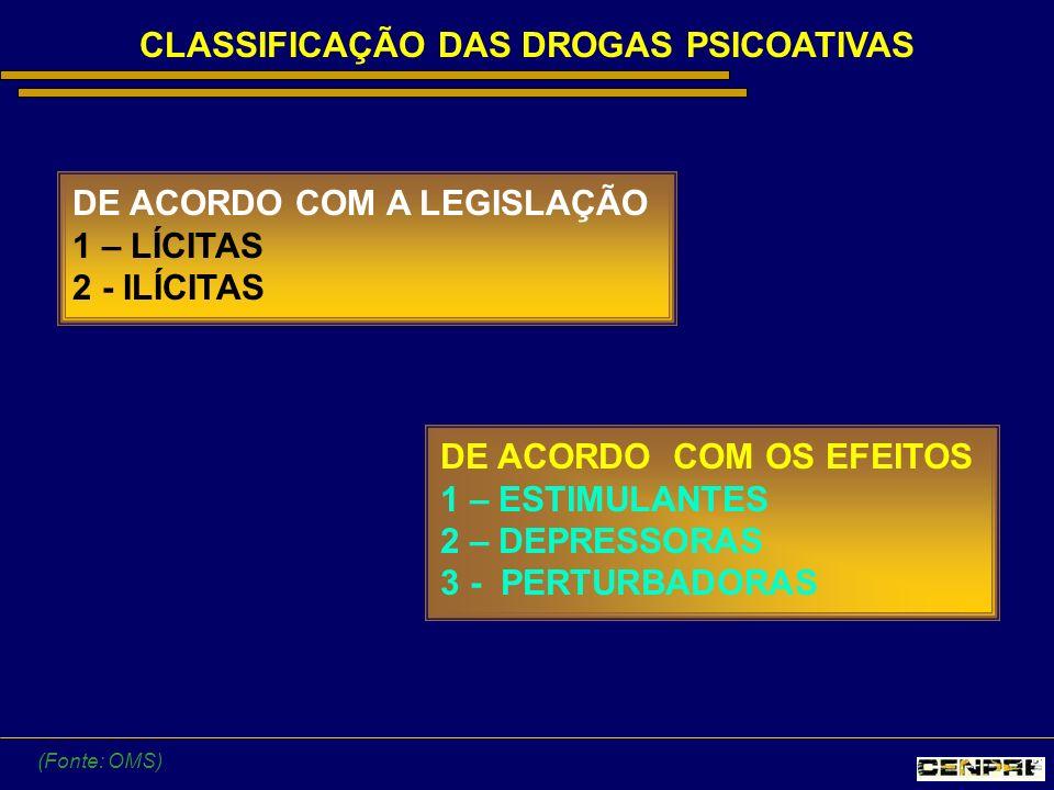 CLASSIFICAÇÃO DAS DROGAS PSICOATIVAS (Fonte: OMS) DE ACORDO COM A LEGISLAÇÃO 1 – LÍCITAS 2 - ILÍCITAS DE ACORDO COM OS EFEITOS 1 – ESTIMULANTES 2 – DE