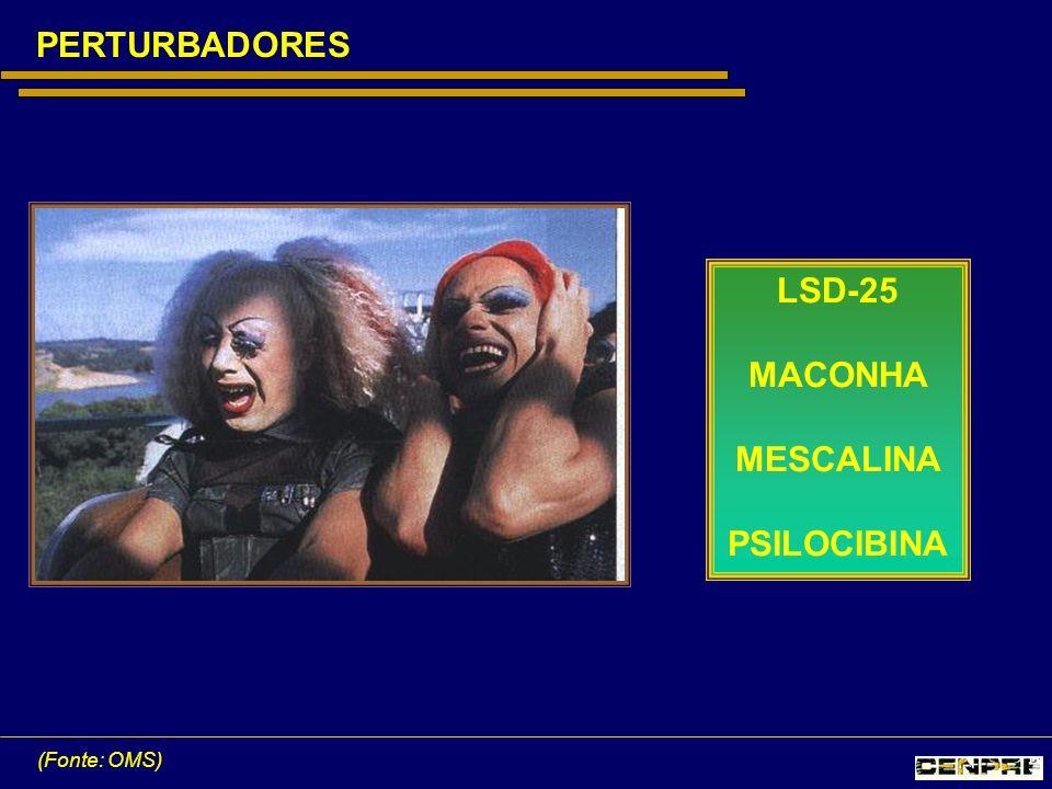 PERTURBADORES (Fonte: OMS) LSD-25 MACONHA MESCALINA PSILOCIBINA