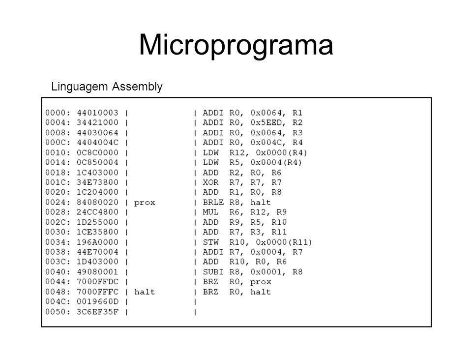 Microprograma Linguagem Assembly