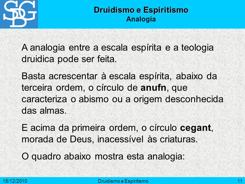 15/12/2010Druidismo e Espiritismo11 A analogia entre a escala espírita e a teologia druidica pode ser feita.