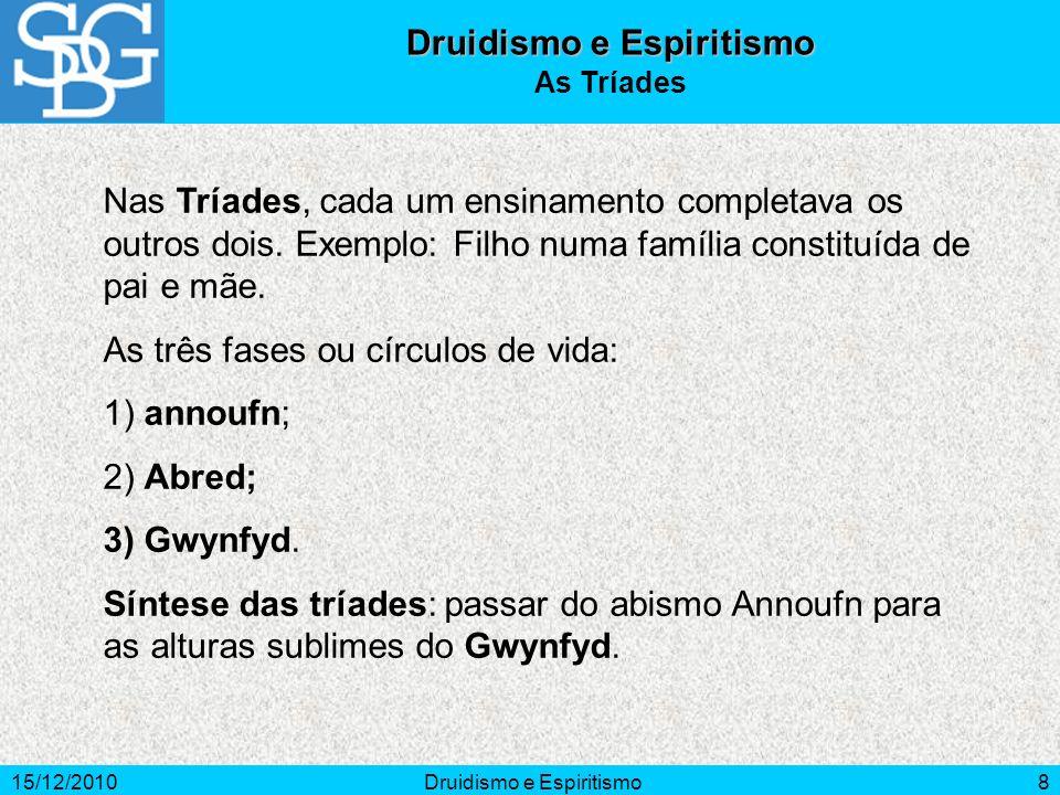 15/12/2010Druidismo e Espiritismo8 Nas Tríades, cada um ensinamento completava os outros dois.