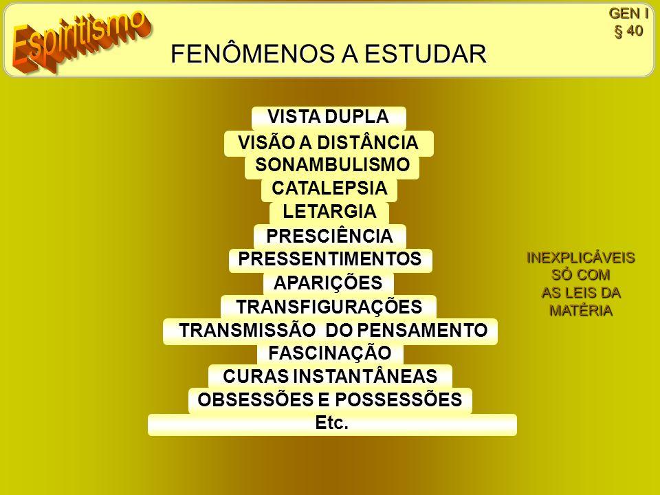 FENÔMENOS A ESTUDAR VISTA DUPLA SONAMBULISMO LETARGIA CATALEPSIA PRESCIÊNCIA VISÃO A DISTÂNCIA PRESSENTIMENTOS APARIÇÕES TRANSFIGURAÇÕES TRANSMISSÃO D