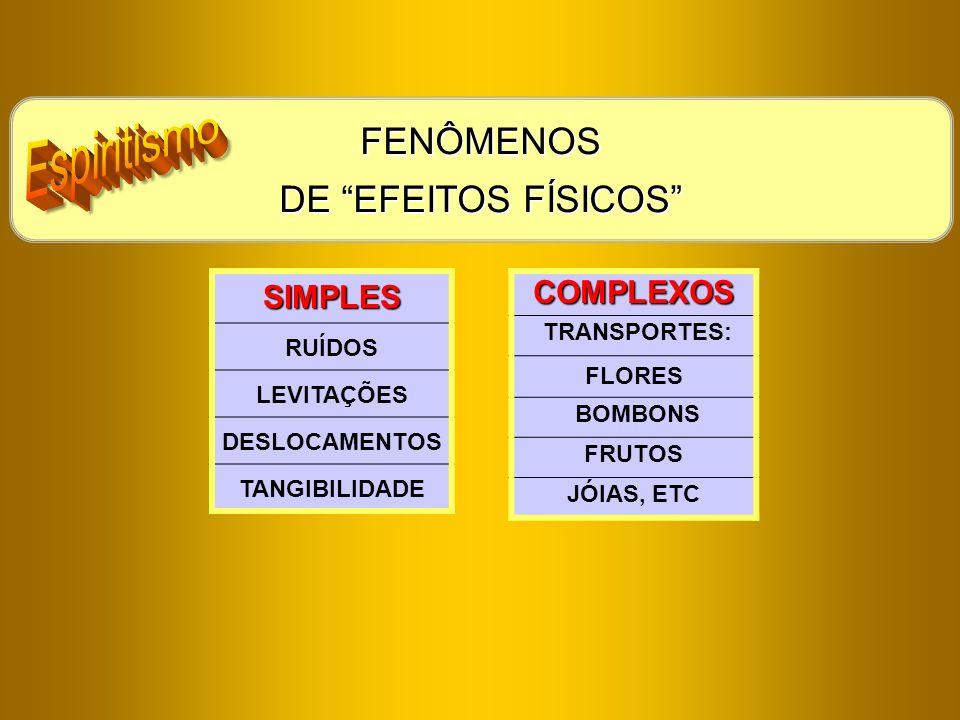 FENÔMENOS DE EFEITOS FÍSICOSCOMPLEXOS TRANSPORTES: FLORES BOMBONS FRUTOS JÓIAS, ETCSIMPLES RUÍDOS LEVITAÇÕES DESLOCAMENTOS TANGIBILIDADE