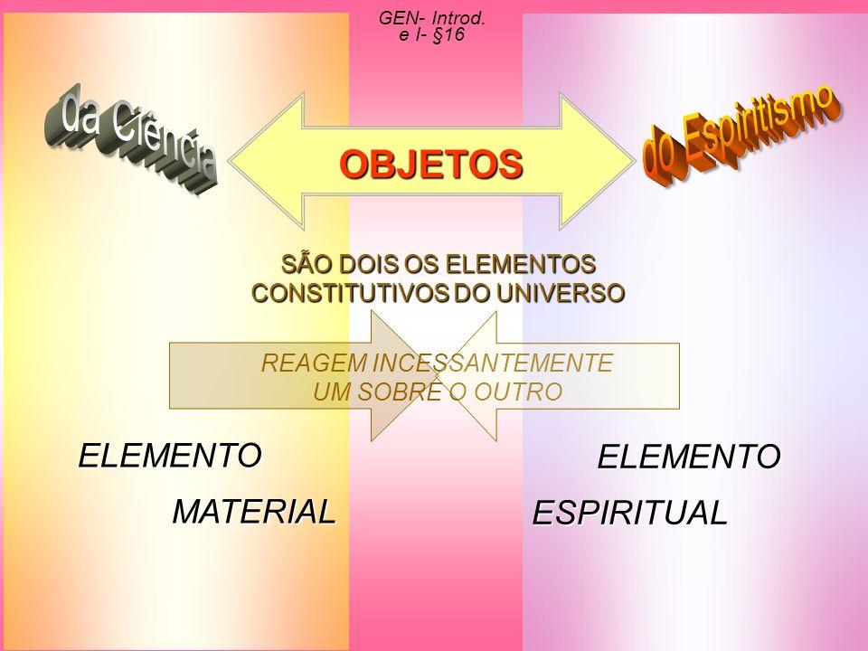 ELEMENTO ESPIRITUAL ELEMENTO MATERIAL MATERIAL OBJETOS REAGEM INCESSANTEMENTE UM SOBRE O OUTRO GEN- Introd. e I- §16 SÃO DOIS OS ELEMENTOS CONSTITUTIV