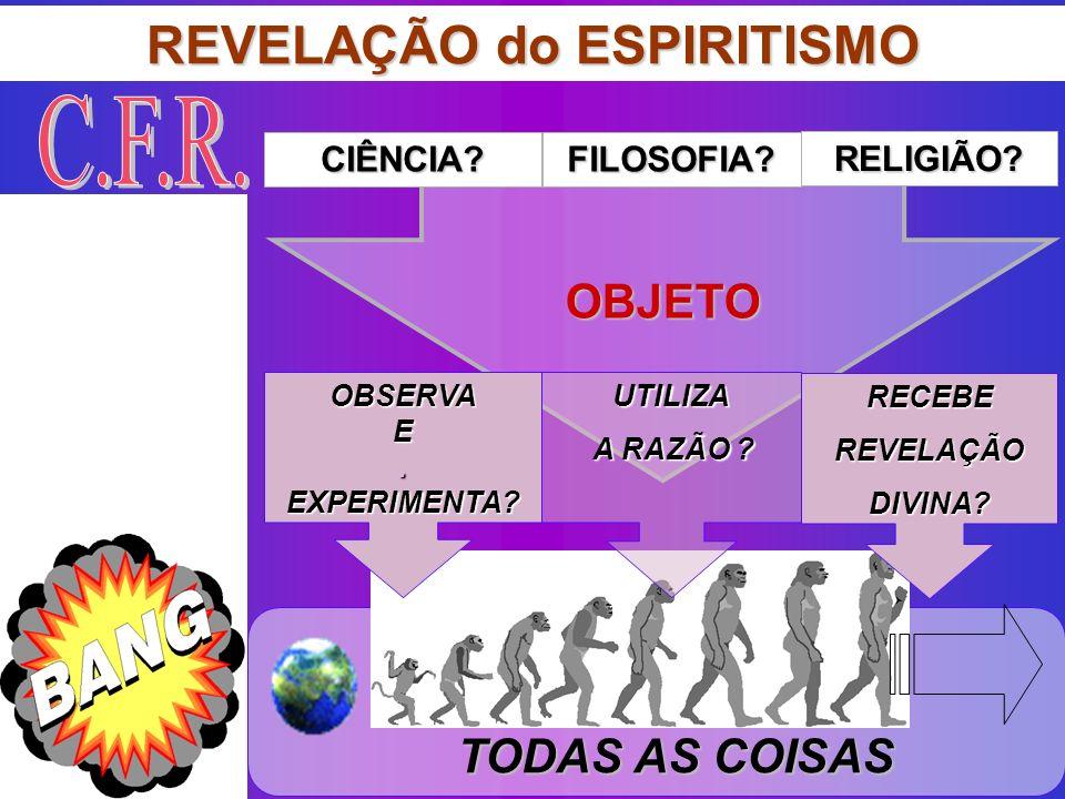 OBJETO TODAS AS COISAS TODAS AS COISAS REVELAÇÃO do ESPIRITISMO CIÊNCIA?FILOSOFIA? RELIGIÃO? OBSERVA E. EXPERIMENTA? UTILIZA A RAZÃO ? A RAZÃO ? RECEB