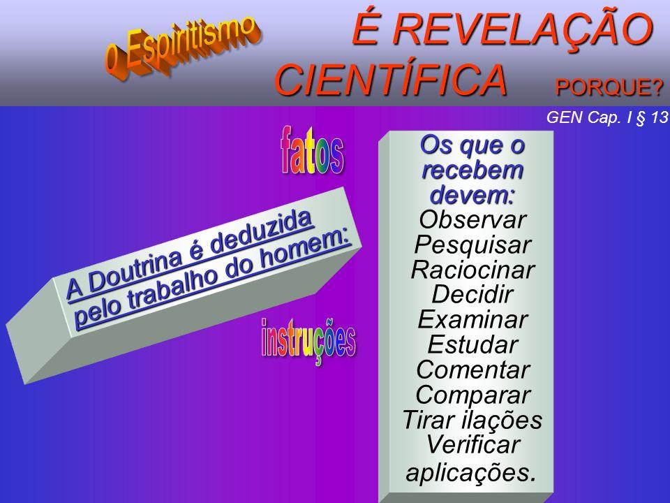 EDIFÍCIO ESPIRITISMO ALMA DEUS do LM 1.ª Parte Cap. 1 § 4 PRINCÍPIOS