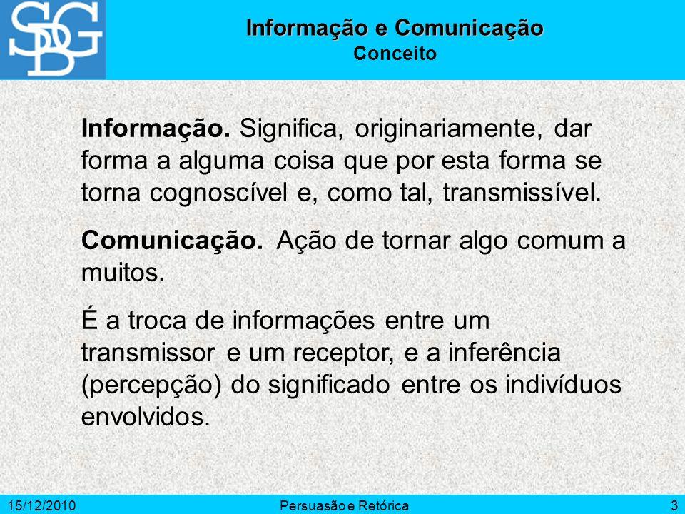 15/12/2010Persuasão e Retórica3 Informação e Comunicação Conceito Informação. Significa, originariamente, dar forma a alguma coisa que por esta forma