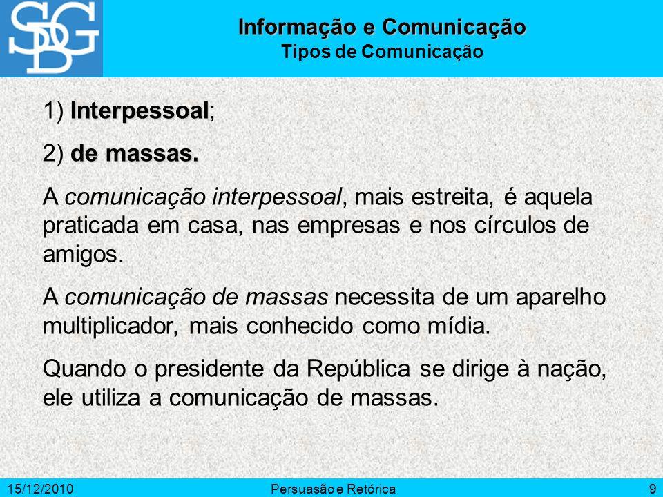 15/12/2010Persuasão e Retórica9 Interpessoal 1) Interpessoal; de massas. 2) de massas. A comunicação interpessoal, mais estreita, é aquela praticada e