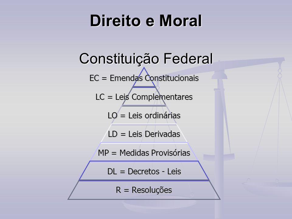 Direito e Moral Constituição Federal EC = Emendas Constitucionais LC = Leis Complementares LO = Leis ordinárias LD = Leis Derivadas MP = Medidas Provi