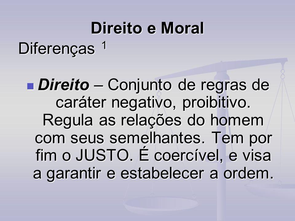 Direito e Moral Diferenças 1 Direito – Conjunto de regras de caráter negativo, proibitivo. Regula as relações do homem com seus semelhantes. Tem por f