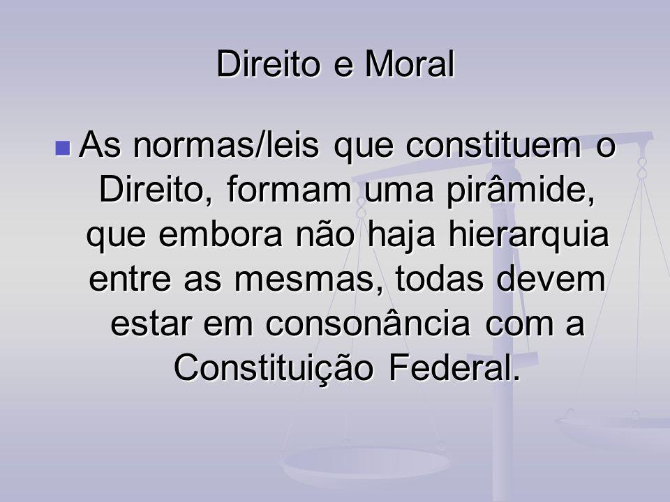 Direito e Moral As normas/leis que constituem o Direito, formam uma pirâmide, que embora não haja hierarquia entre as mesmas, todas devem estar em con