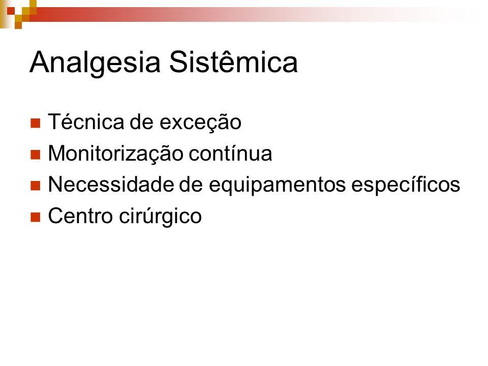 Analgesia Sistêmica Técnica de exceção Monitorização contínua Necessidade de equipamentos específicos Centro cirúrgico