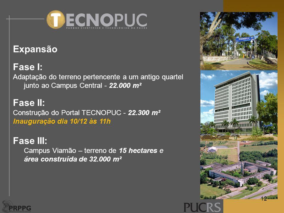 Expansão Fase I: Adaptação do terreno pertencente a um antigo quartel junto ao Campus Central - 22.000 m² Fase II: Construção do Portal TECNOPUC - 22.