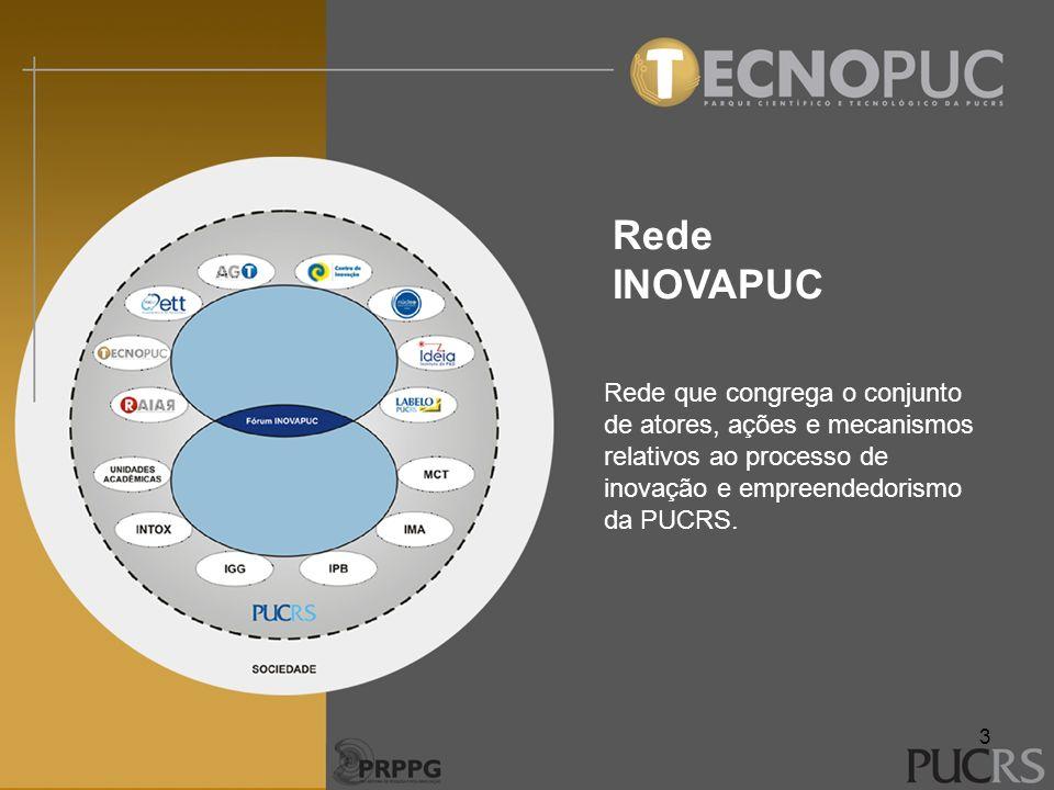 Rede que congrega o conjunto de atores, ações e mecanismos relativos ao processo de inovação e empreendedorismo da PUCRS. Rede INOVAPUC 3